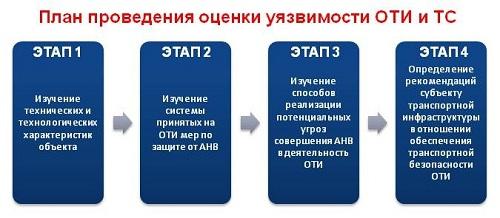 assesment_plan