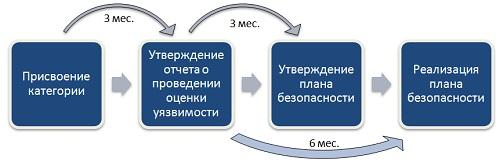 plan_tb